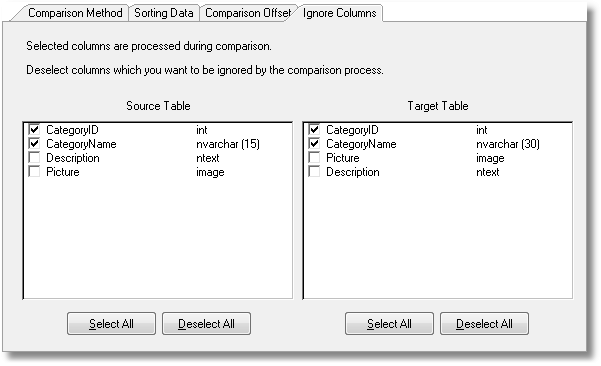 image - exlude columns from SQL Server comarison